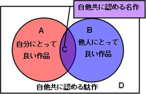 Venn_diagram_2
