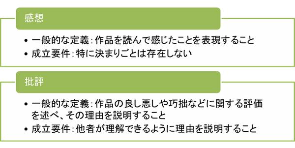 Kansou_hihyou