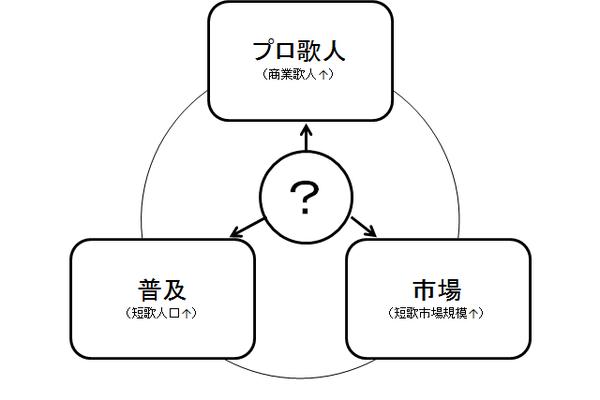Triplemissionmodel