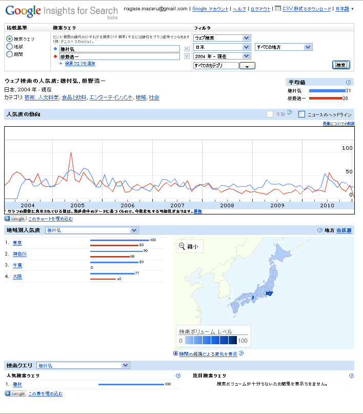 Google_insights_masunovshomura
