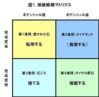 Suikou_strategy